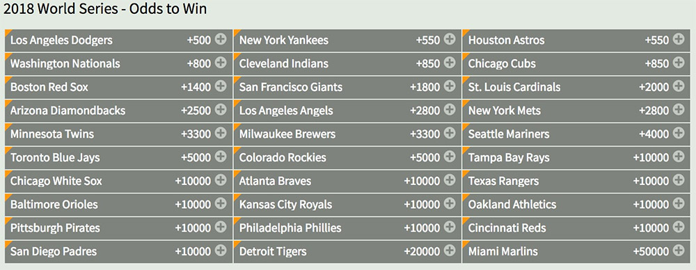 world series outright winner