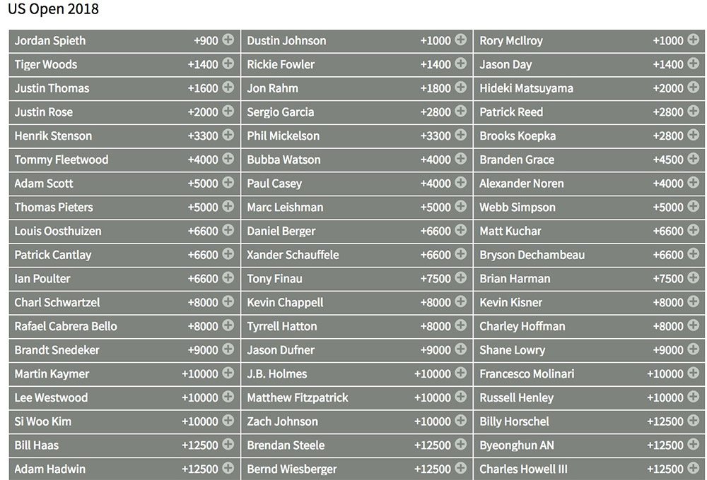 us open betting